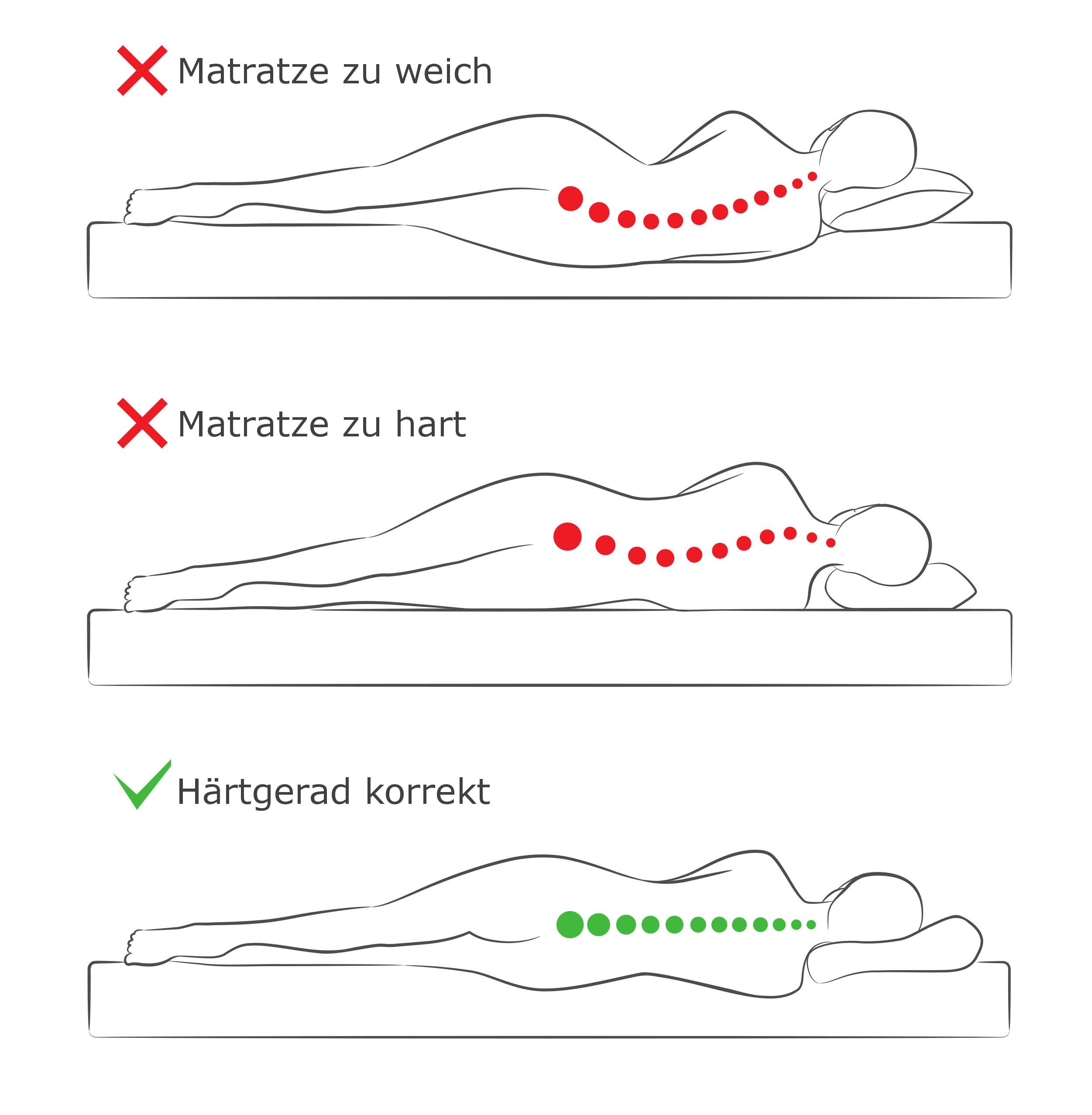 matratze zu weich matratze zu weich kann ein topper abhilfe schaffen matratze h rter machen. Black Bedroom Furniture Sets. Home Design Ideas